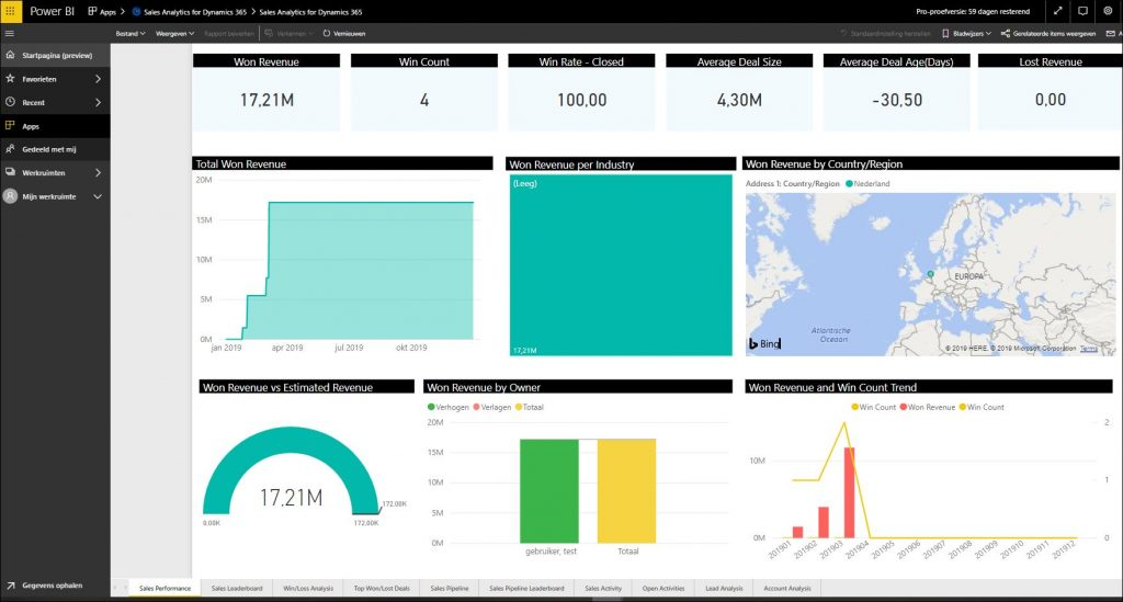 power bi sales analytics
