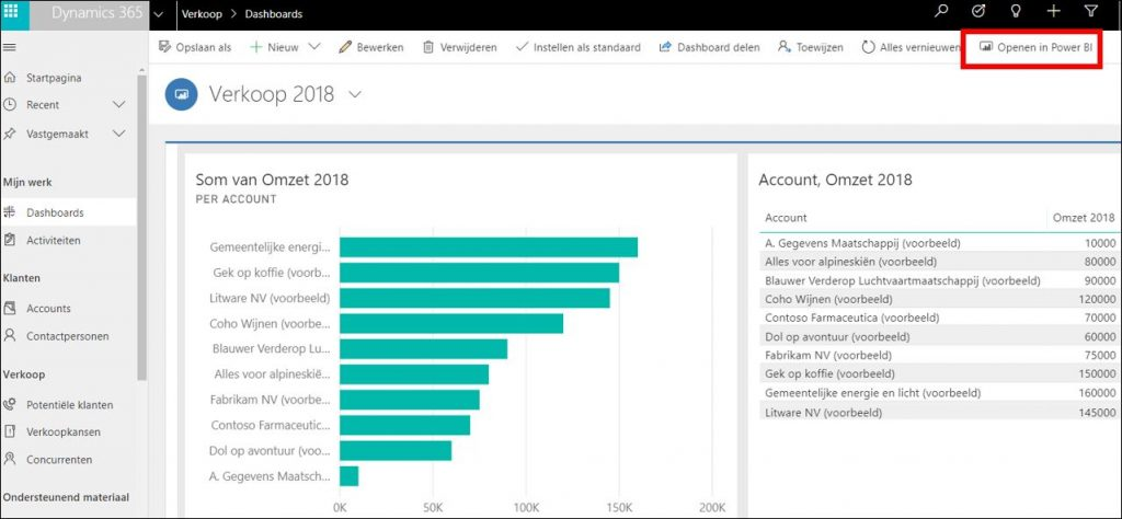 power bi dynamics crm dashboard