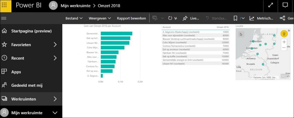 power bi interactief