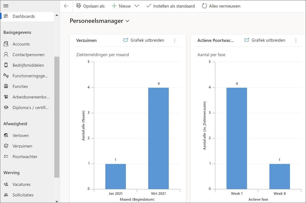 HRM software met Office 365 integratie